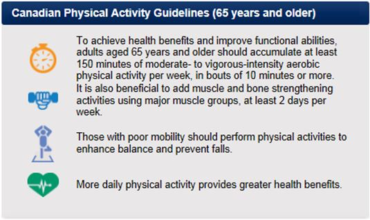 Canadian Physical Activity Guidelines (65 years and older)